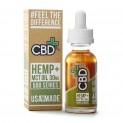 CBDfx's CBD Oil Tincture Review
